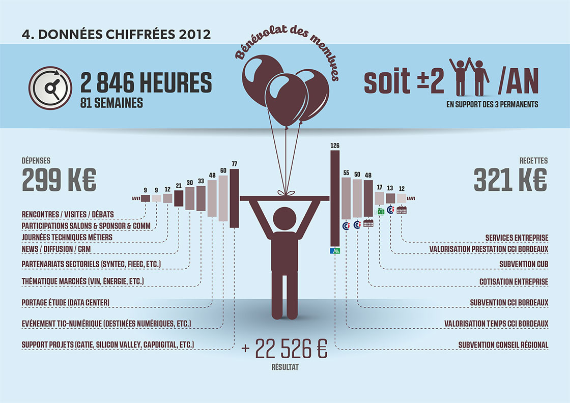 infographie_couv